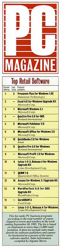 Datastorm's PROCOMM PLUS Reaches #1 on PC Magazine's Top Retail Sales chart
